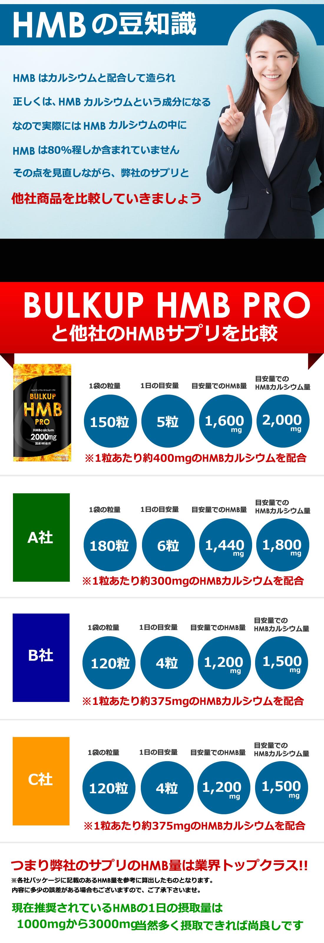 HMBの豆知識